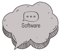 software development in patna